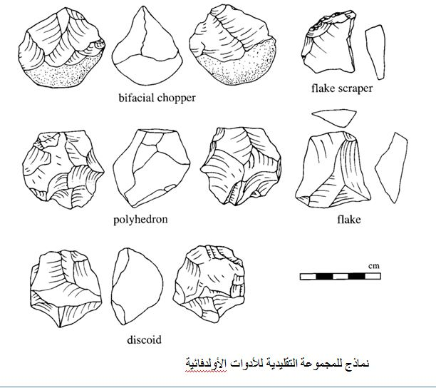 Some of the Oldowan tools used in Egypt