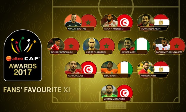 CAF Finest XI Chosen by the fans - CAF official Twitter account
